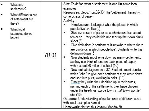 KS3 Geography - Whole Year Seven Scheme of Work