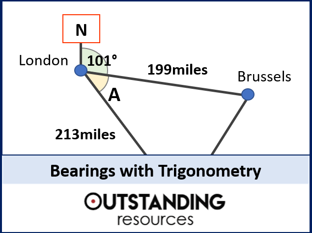 Bearings 2 - with Trigonometry (+ worksheet)