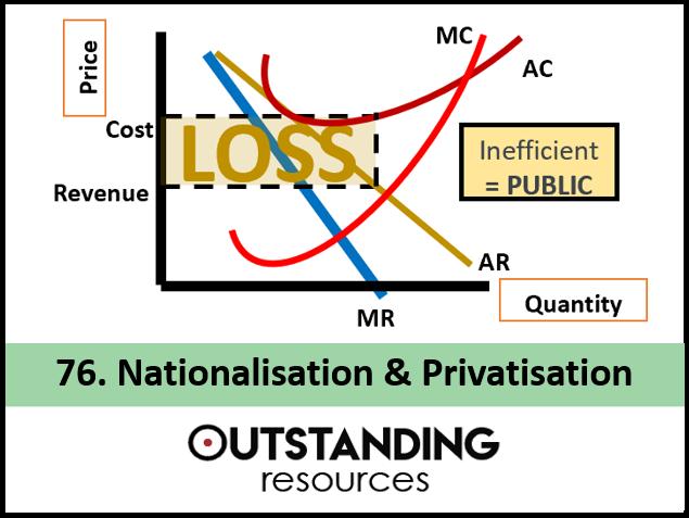 Economics: Lesson 76 - Privatisation and Nationalisation (+ resources)