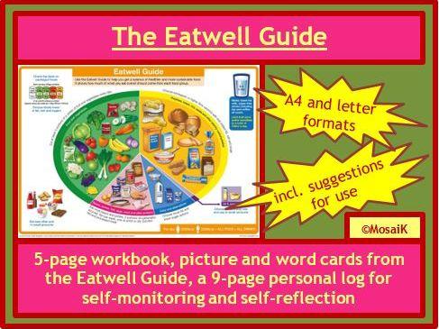 Eatwell  Healthy Eating