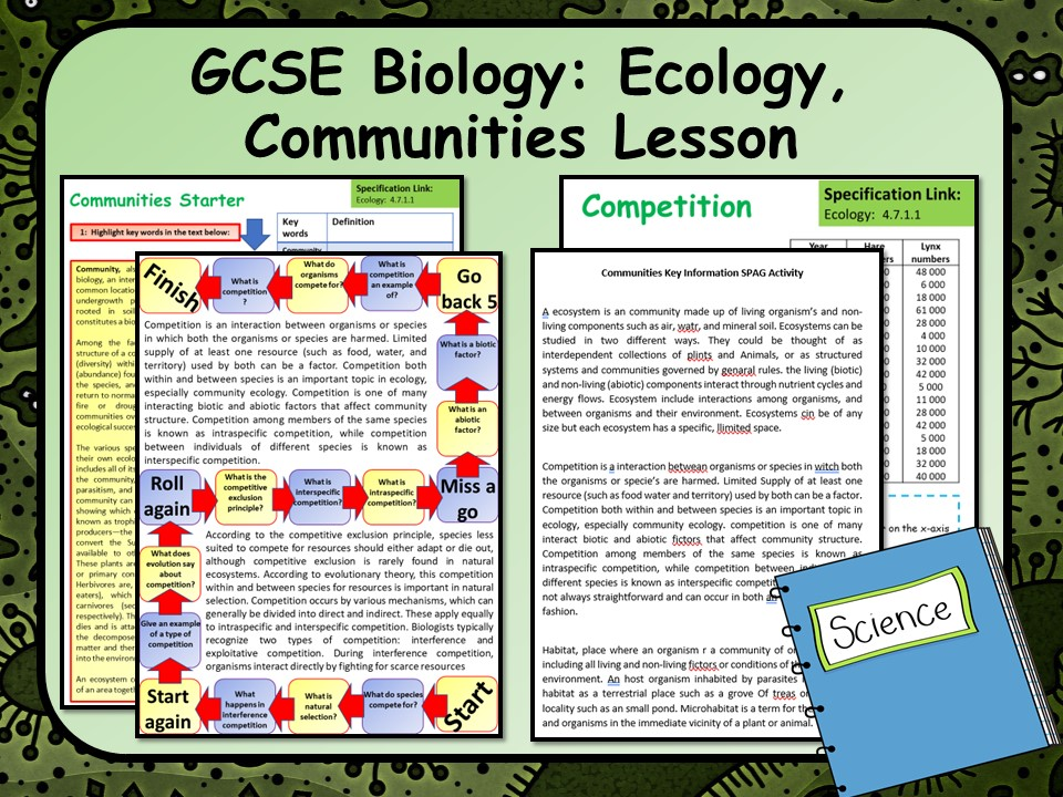 AQA GCSE Biology (Science) Ecology:  Communities Lesson | Teaching Resources