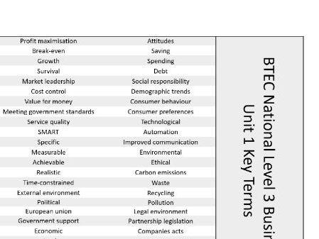 BTEC National Business Unit 1 Keywords