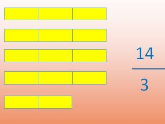 Year 5 - Spring Block 2 - WRM - Match bar models, mixed and improper fractions.