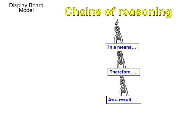 Business Classroom - Chains of Reasoning Display
