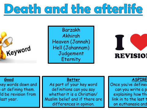 AQA A GCSE Theme B Religion and Life: Lesson 3 Death and the Afterlife