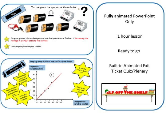 Electricity Enquiry/Investigation KS3 The A to Z of an enquiry.