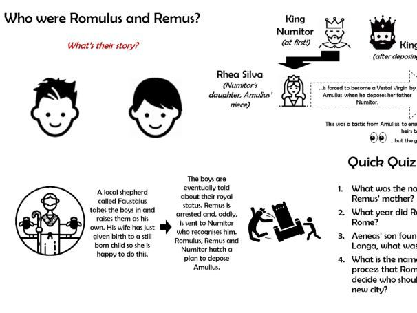 Who were Romulus and Remus? What's their story?