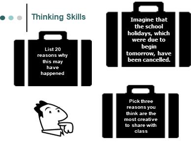 PSHE Thinking Skills Presentations