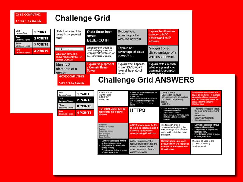 OCR GCSE Computing Retrieval Grids#3 & 4