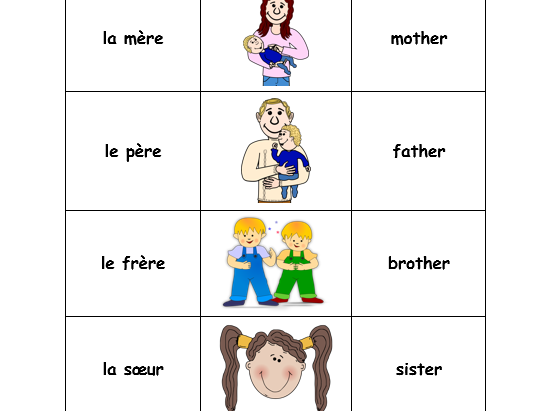 French family flashcards