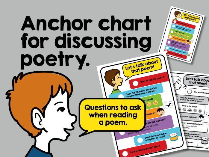 Poetry anchor chart and poster. Let's talk about that poem!