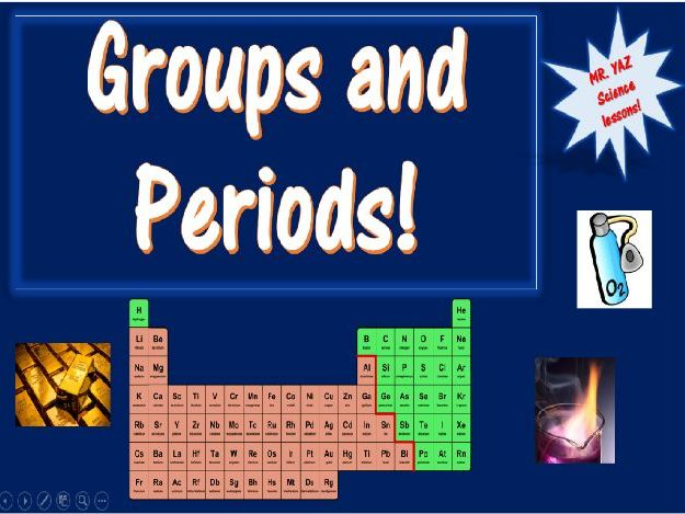 Periodic Table Groups and Periods Lesson