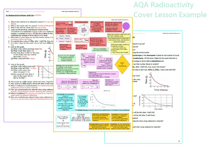 AQA GCSE Trilogy Physics Cover Lesson Resource Pack (NEW 2018 Specification)