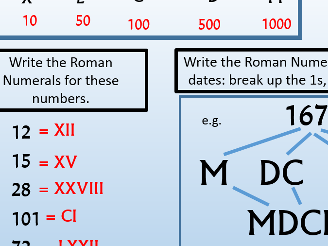Roman Numerals Powerpoint For Ks2 By Leolymanresources Teaching Resources Tes