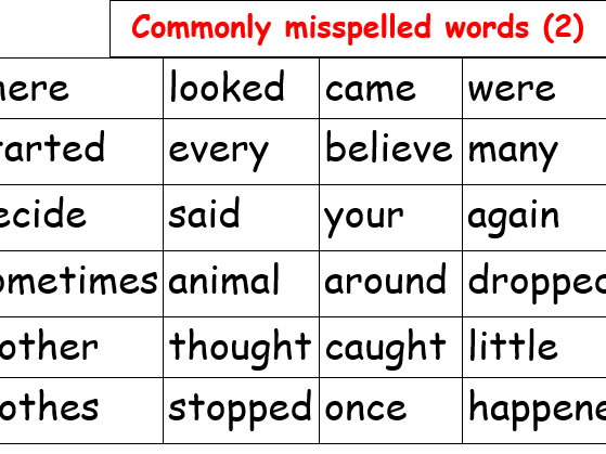 Commonly misspelled words wordwalls