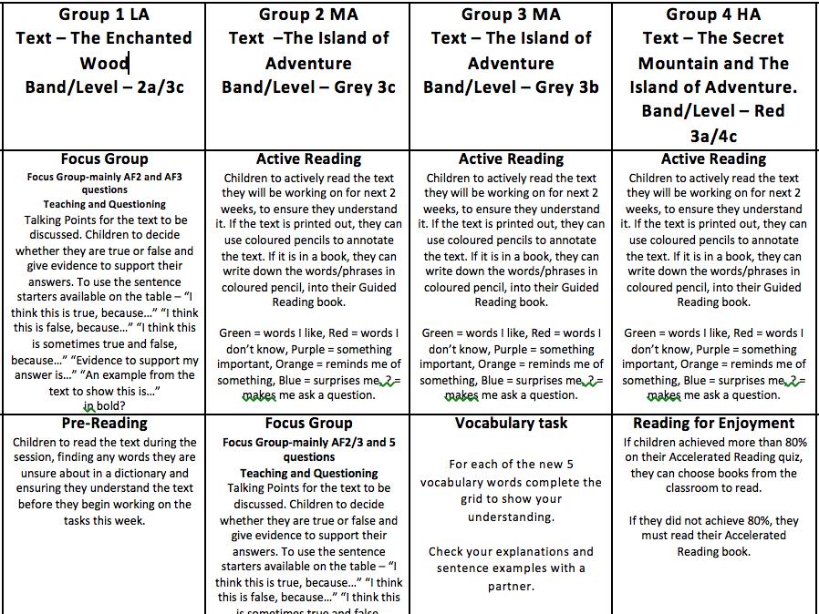 Adverb Worksheets, Activities, and Game Bundle by adamjharvey245 ...