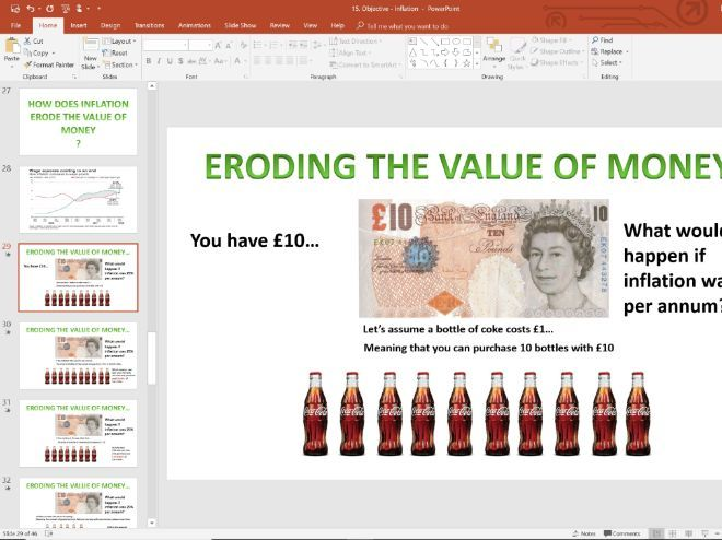 15. Inflation (Slides, Activities and Notes) - Edexcel A-Level Economics - Theme 2