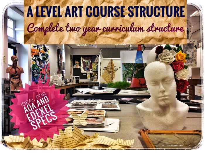 A Level Art Course Structure. Back to School Art 2018