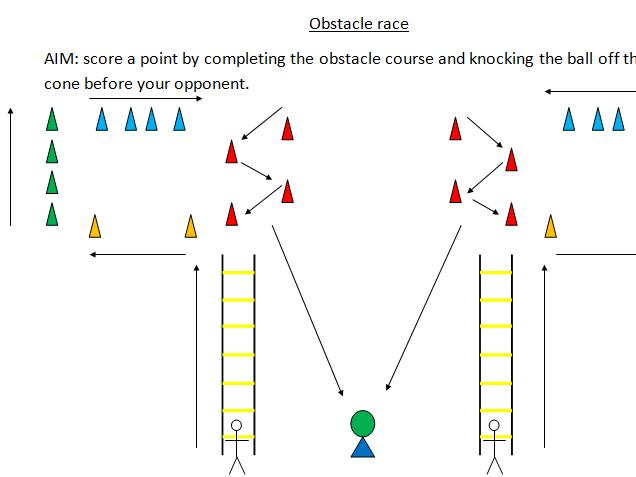 Speed Agility Quickness Partner Challenge Circuit