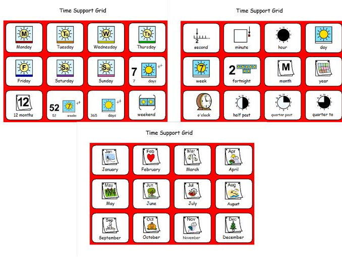 Symbol Grids to Support the Learning of Time - SEN and Lower Ability