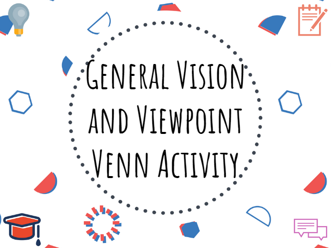 General vision and viewpoint comparison Venn diagram