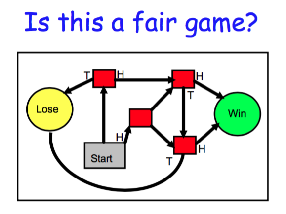 Probability Experiments and Games