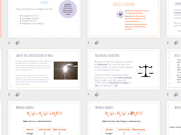 AQA GCSE Chemistry - Balancing Equations