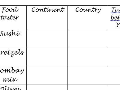 Food around the world activity record sheet