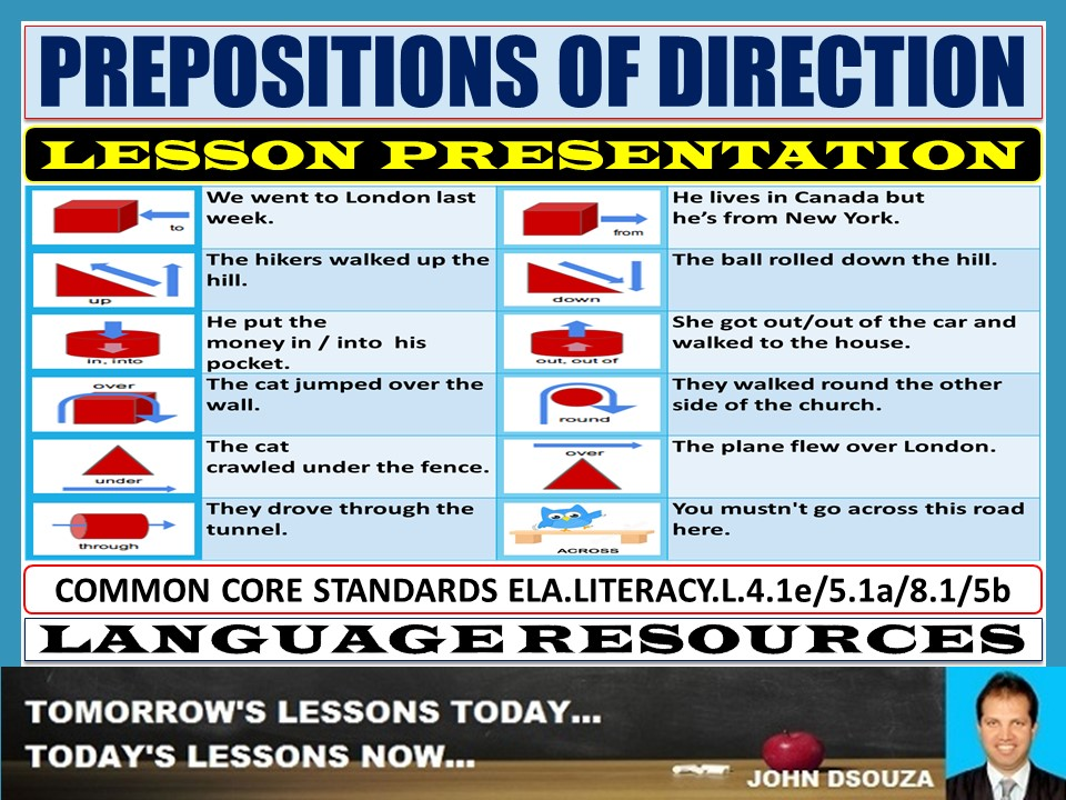 PREPOSITIONS OF DIRECTION LESSON PRESENTATION