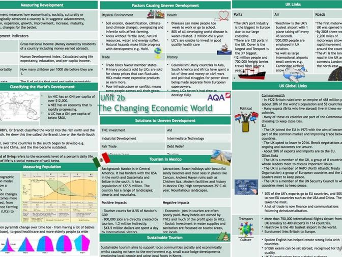 Changing Economic World AQA revision sheet (new Spec 1-9)