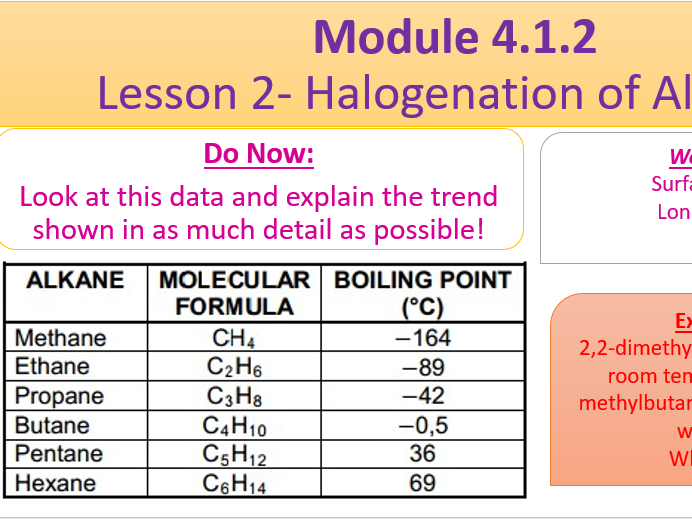 A Level Chemistry OCR A Module 4.1.2