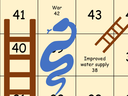 Population: snakes and ladders
