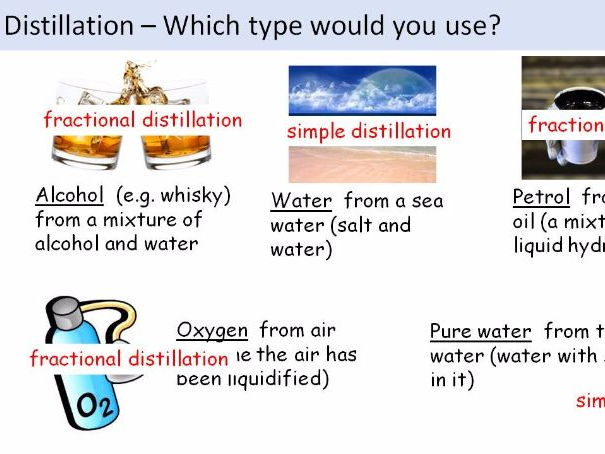 Lesson Distillation and Drinking Water GCSE Edxcel 9-1
