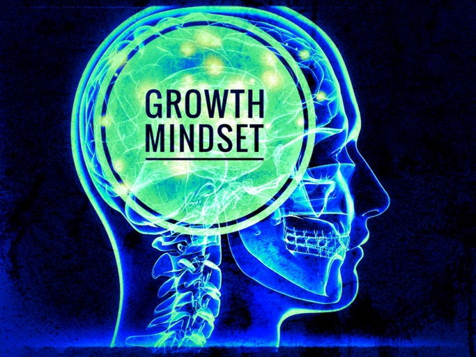 Growth Mind-Set Activities Bundle - Updated for 2017-18