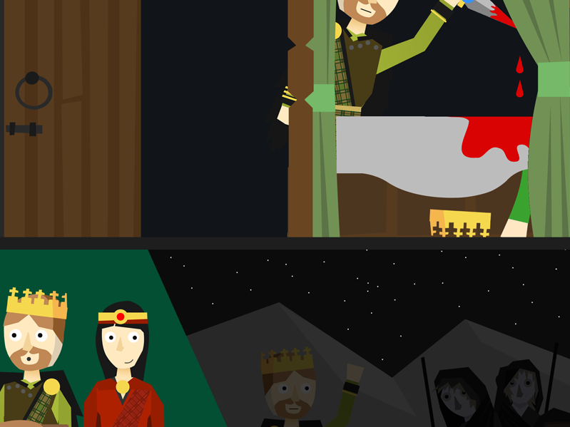 Macbeth - Plot Summary Comic Strip