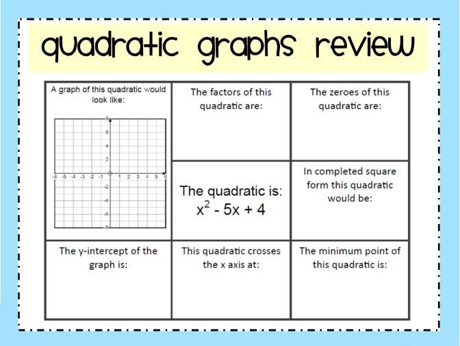 Quadratic Graphs: What do you know?