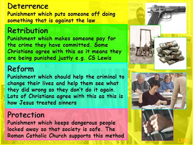 Edexcel GCSE Religious Studies B (2016): Crime and Punishment - Punishment