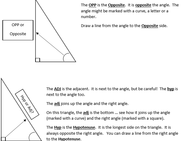 Guide to trigonometry to find the missing side of a right-angled triangle