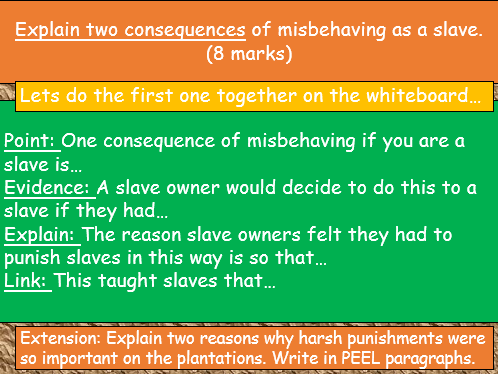 Slave Punishments