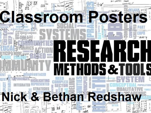 SPECIAL OFFER - Research Methods - Classroom and Revision Poster Bundle