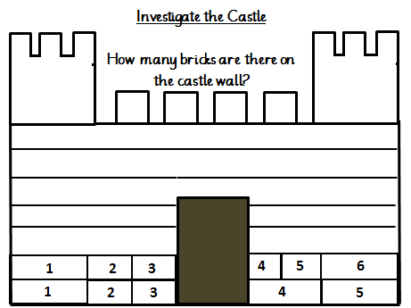 Castle Investigation