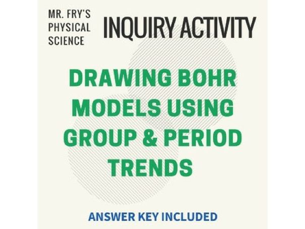 Drawing Bohr Models Using Periodic Trends (Practice)