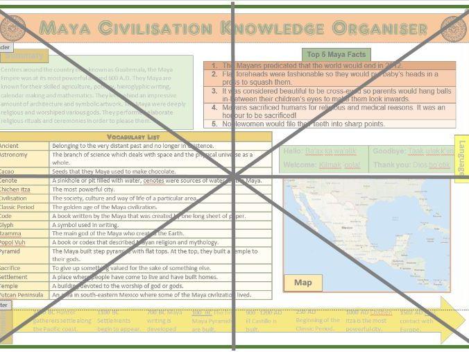Mayan Knowledge Organiser / Learning Mat