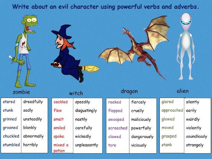 Evil character description double word mat plus plans