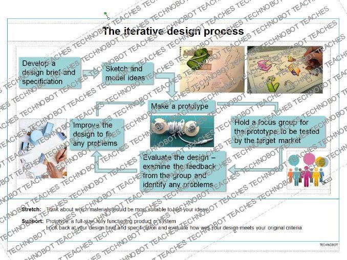 Iterative design mat