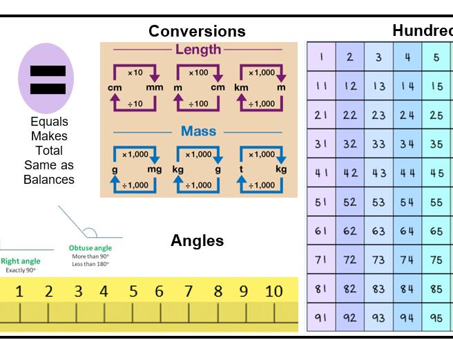 Maths help bookmark / Maths key concepts