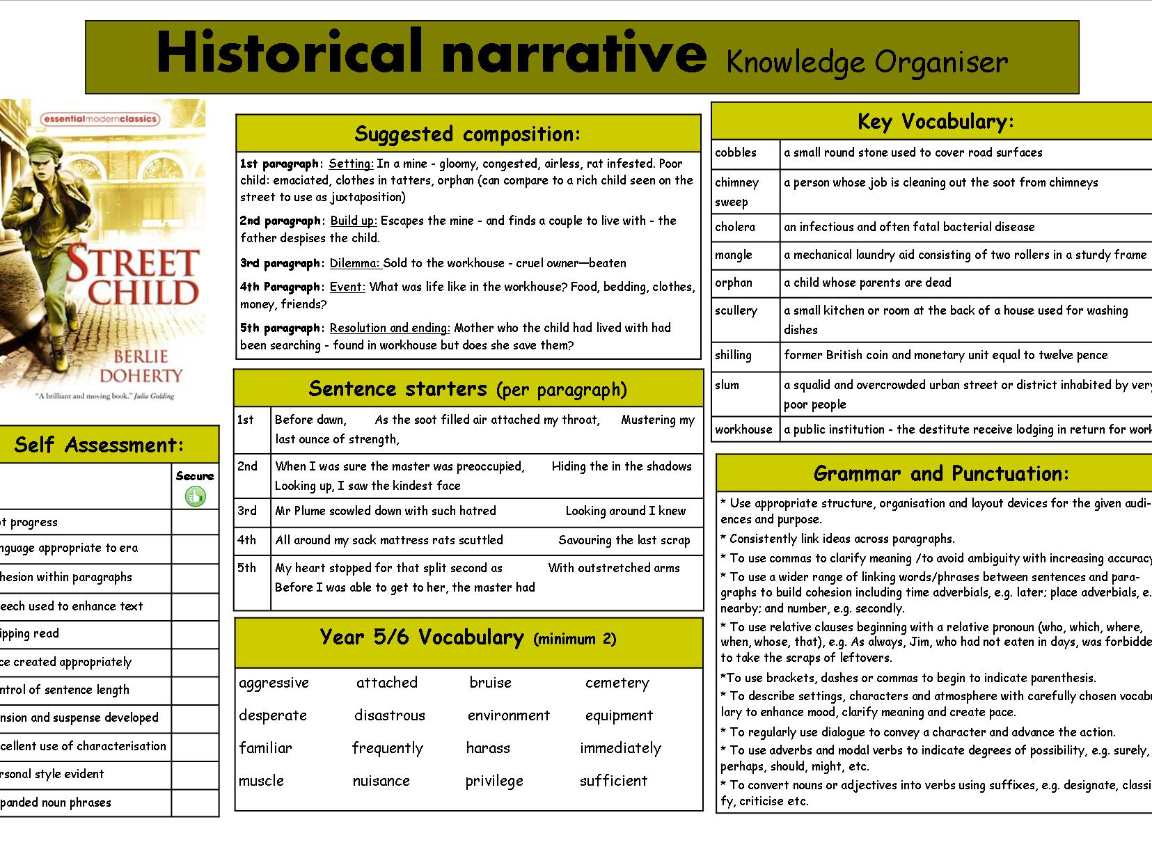 Historical Narrative Knowledge Organiser based on Street Child