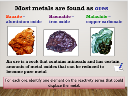 KS4 C5.3 Extracting metals