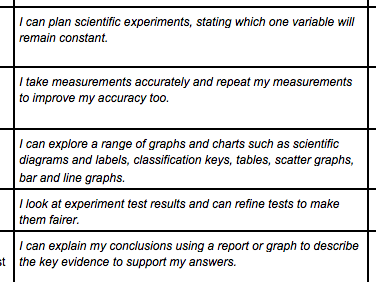 2014 National Curriculum Science  Strands, Objectives and Child Speak Targets for Year 1 – 6