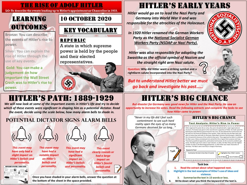 Adolf Hitler: His Rise to Power